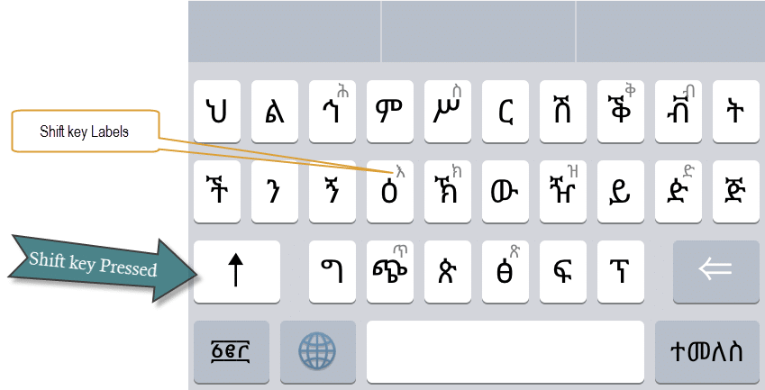 Amharic Keyboard Design