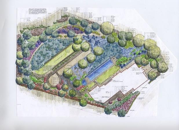 Best Landscape Plan