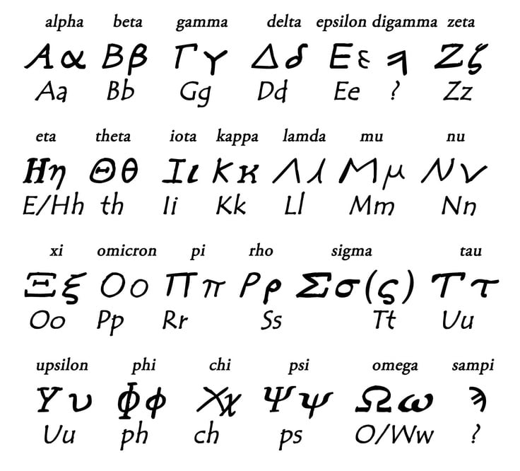 Download Greek Alphabet Letters And Symbols Image
