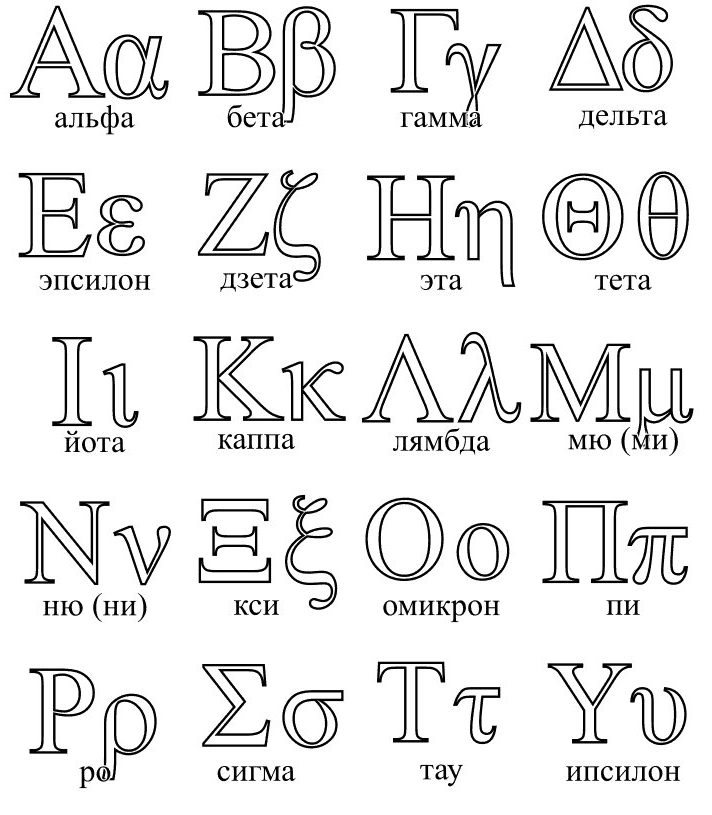 Free Greek Alphabet Letters And Symbols Image