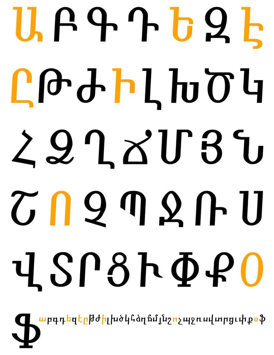 Geez Alphabet Picture