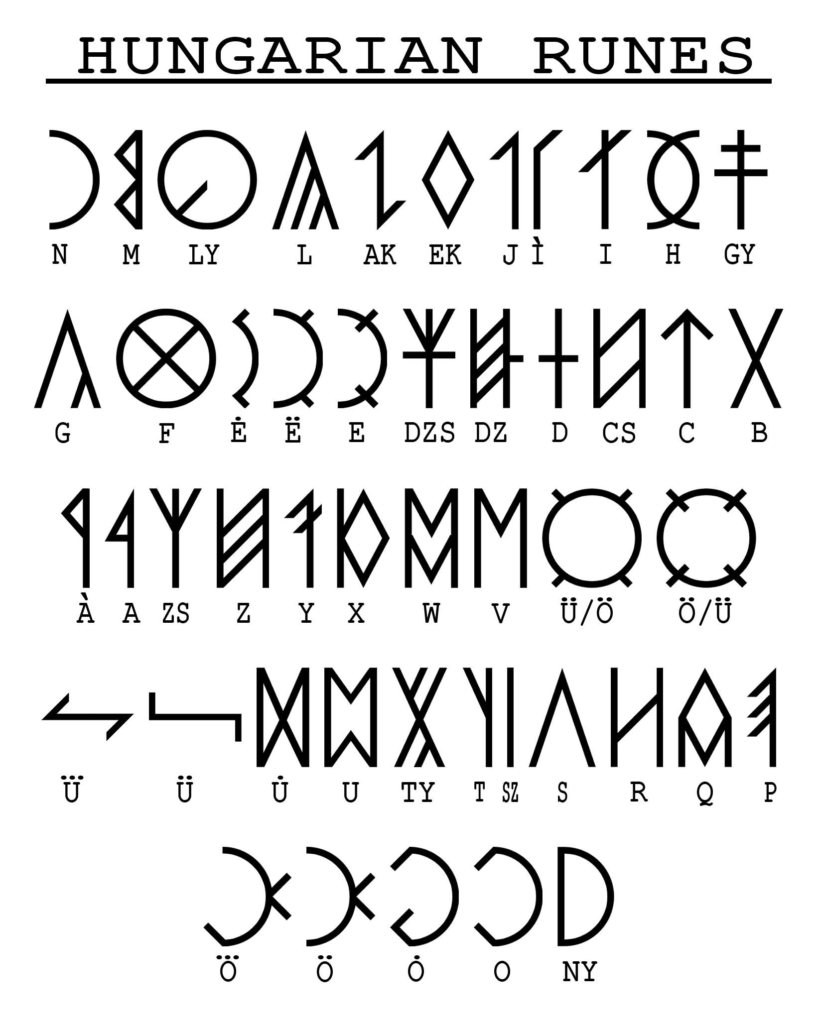 Greek Alphabet letters and Symbols Photo