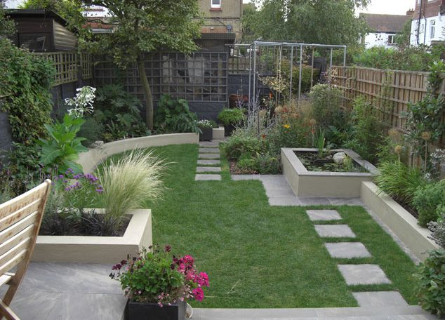 Landscape Garden New Idea