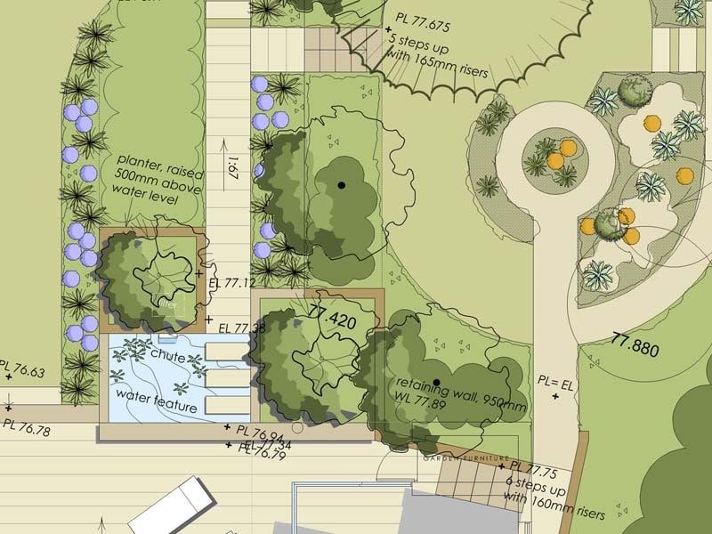 Landscape Plan Idea