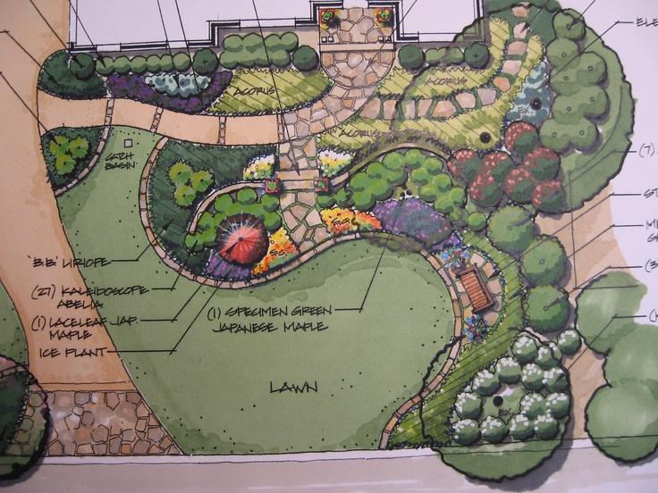 Landscape Plan Picture