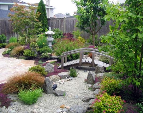 Modern Landscape Garden Idea