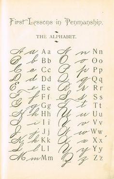 Online Geez Alphabet
